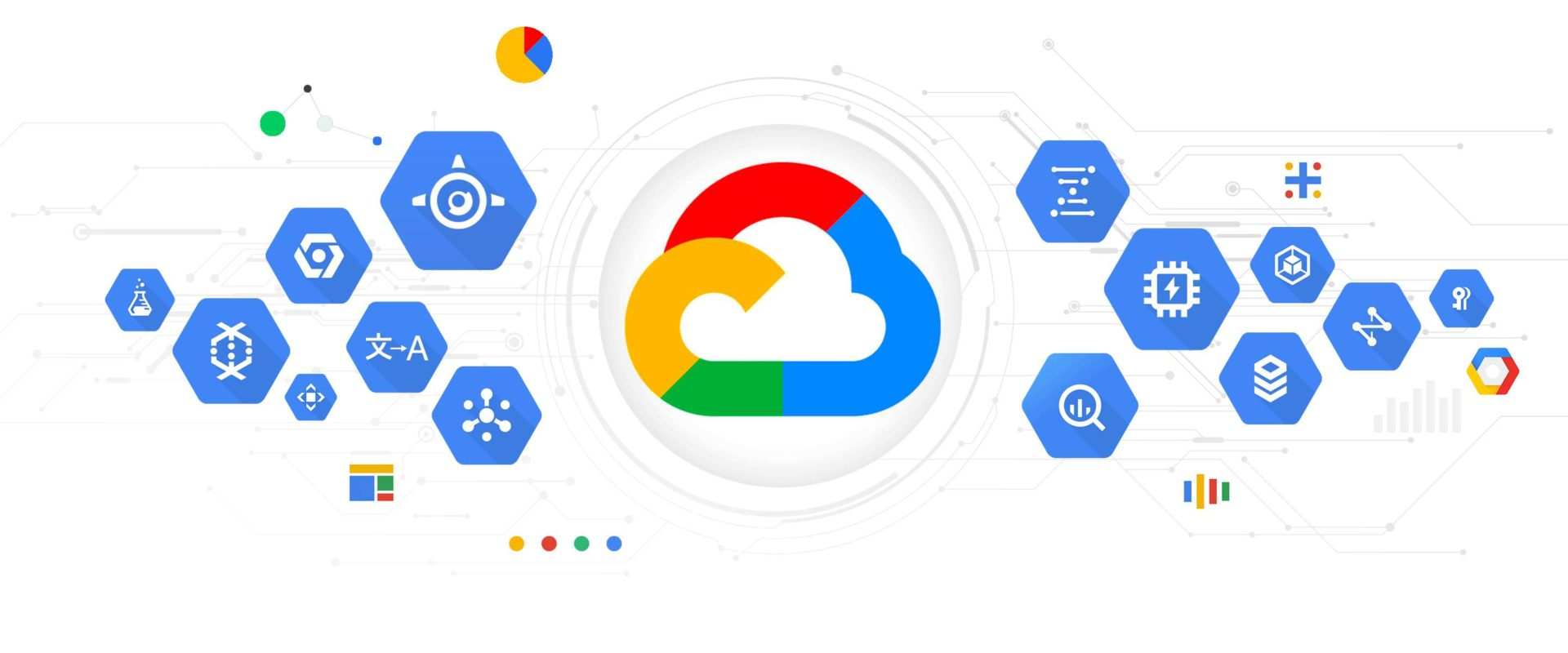 Google Cloud Storage- Best way to stay Safe from Hackers